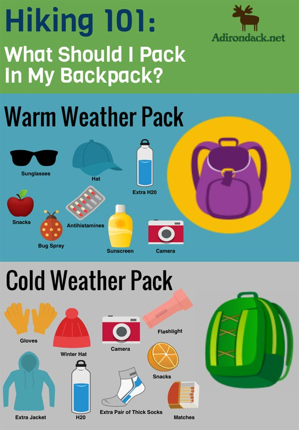8a98ef9a57f What To Pack In Your Backpack When Hiking in the Adirondacks
