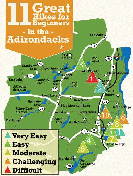 map of beginner adirondack hikes