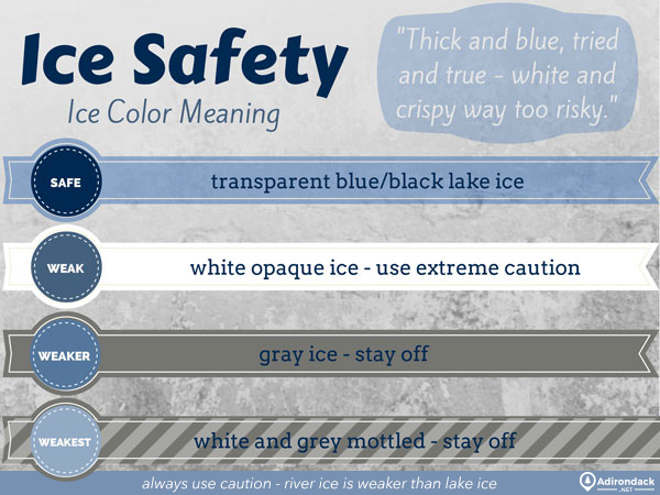 Ice safety infographic explaining how strong ice is by color